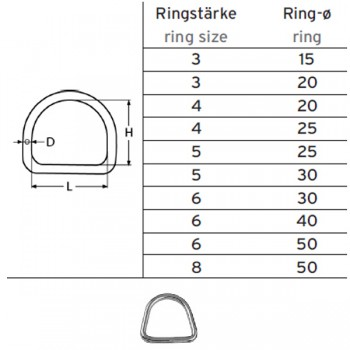 D-Ring, 8x50mm ø, Edelstahl