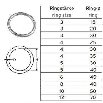 Ring, 3x20mm ø, Edelstahl