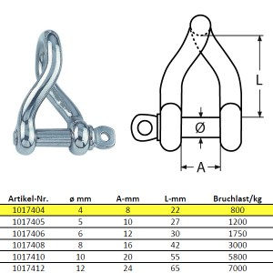 D-Schäkel, gedrehte Form - M4, Edelstahl