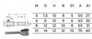 Mini Gabelterminal - Innengewinde M10 Links