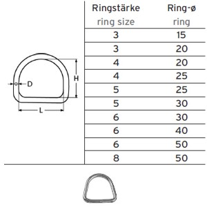 D-Ring, 6x30mm ø, Edelstahl